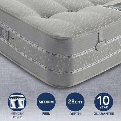 Pocketo Medium Firm 1500 Memory Mattress Grey