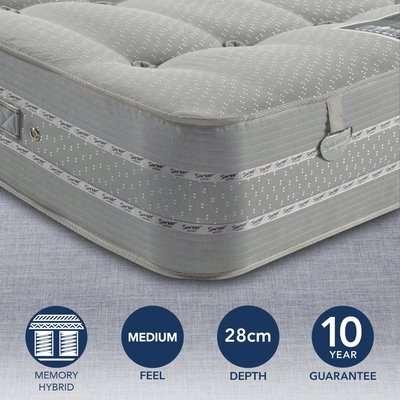 Pocketo Medium Firm 1500 Reflex Plus Mattress White