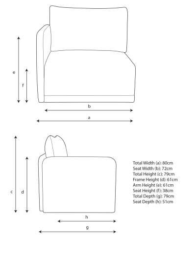 John Lewis & Partners Bundle Single Sofa Seat Unit with LHF Arm