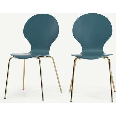 Set of 2 Kitsch Dining Chairs, Teal and Brass